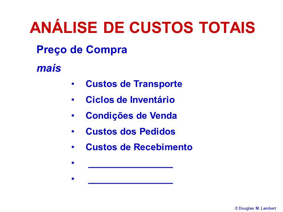 ANÁLISE DE CUSTOS TOTAIS Preço de Compra mais © Douglas M. Lambert •Custos de Transporte •Ciclos de Inventário •Condições de Venda •Custos dos Pedidos