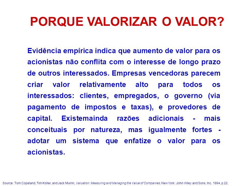 Evidência empírica indica que aumento de valor para os acionistas não conflita com o interesse de longo prazo de outros interessados. Empresas vencedo