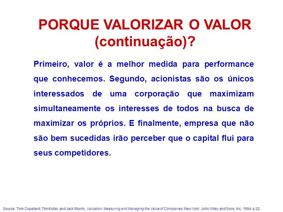 Primeiro, valor é a melhor medida para performance que conhecemos. Segundo, acionistas são os únicos interessados de uma corporação que maximizam simu