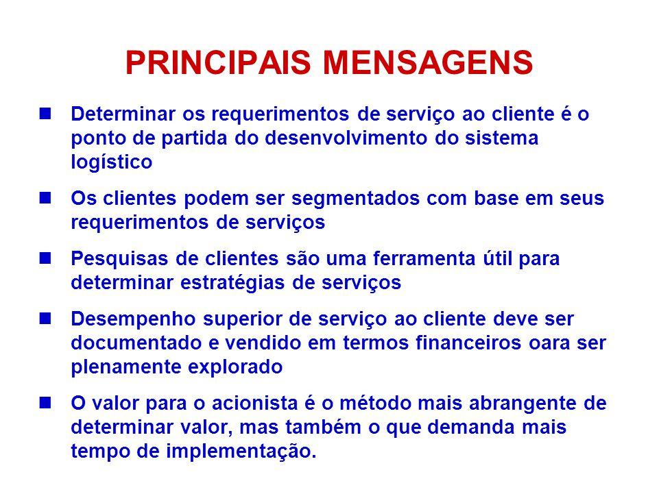 PRINCIPAIS MENSAGENS nDeterminar os requerimentos de serviço ao cliente é o ponto de partida do desenvolvimento do sistema logístico nOs clientes pode