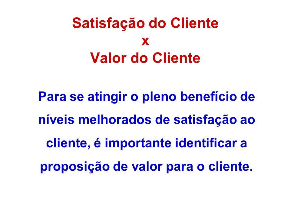 Satisfação do Cliente x Valor do Cliente Para se atingir o pleno benefício de níveis melhorados de satisfação ao cliente, é importante identificar a p