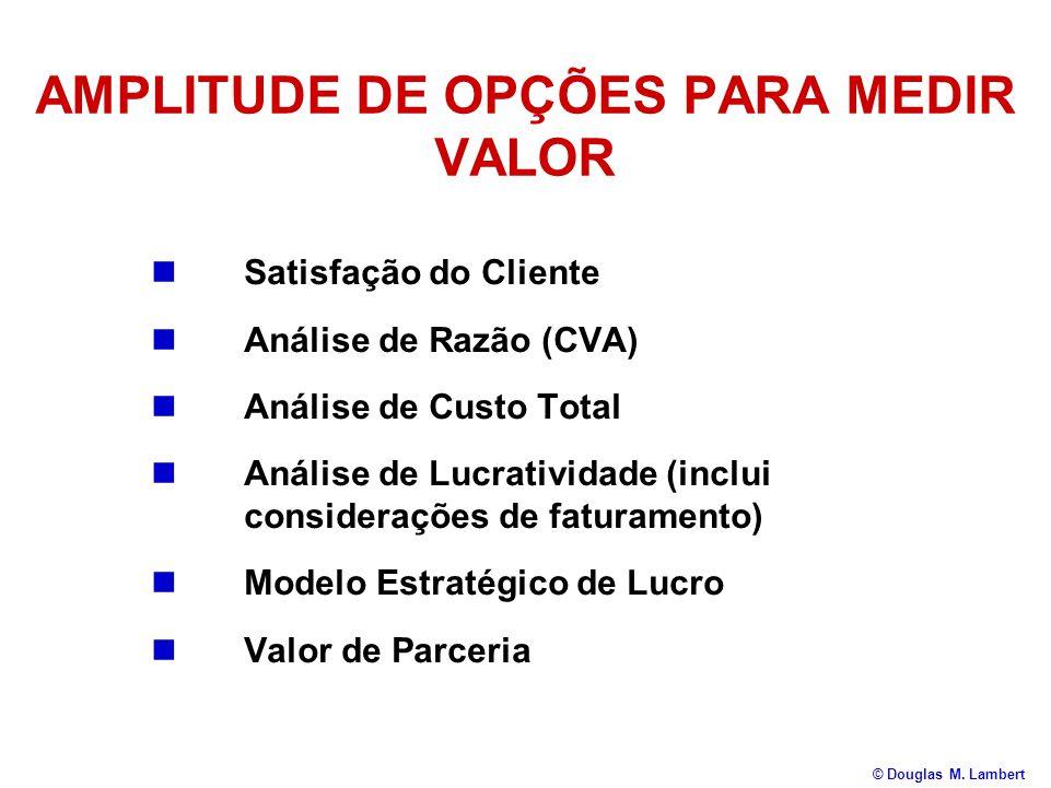 AMPLITUDE DE OPÇÕES PARA MEDIR VALOR  Satisfação do Cliente  Análise de Razão (CVA)  Análise de Custo Total  Análise de Lucratividade (inclui cons