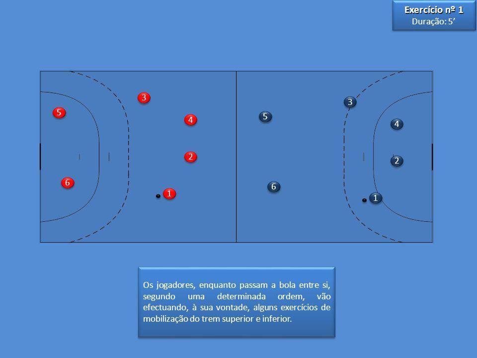 5 5 6 6 4 4 3 3 2 2 1 1 Os jogadores, enquanto passam a bola entre si, segundo uma determinada ordem, vão efectuando, à sua vontade, alguns exercícios