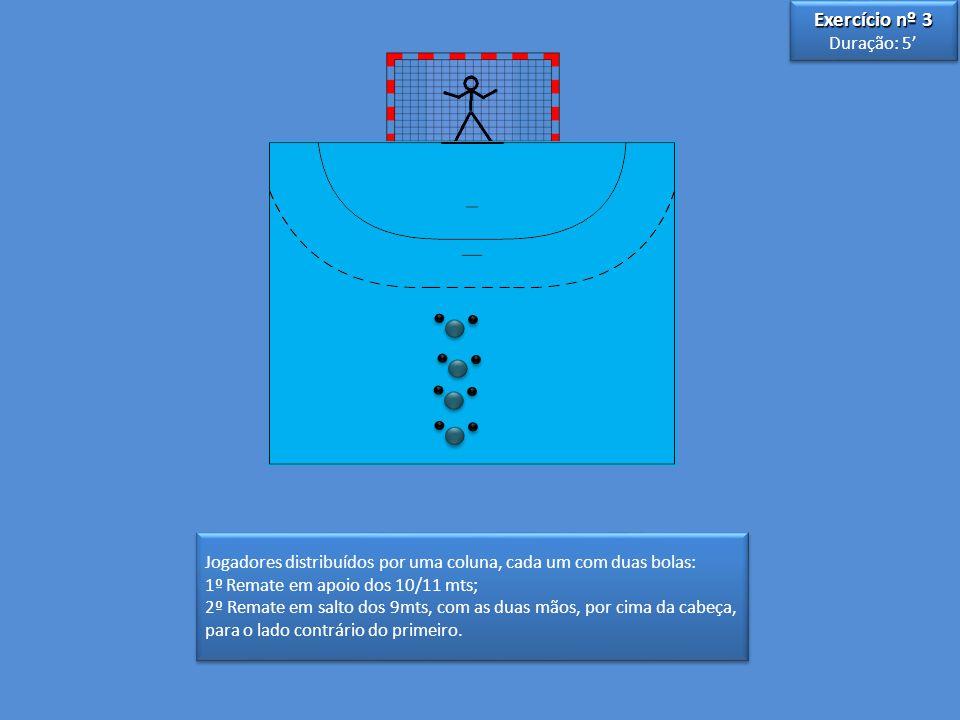 Jogo Formal 7 x 7 • Sistema Defensivo 5:1 • Utilização de apenas uma movimentação ofensiva.