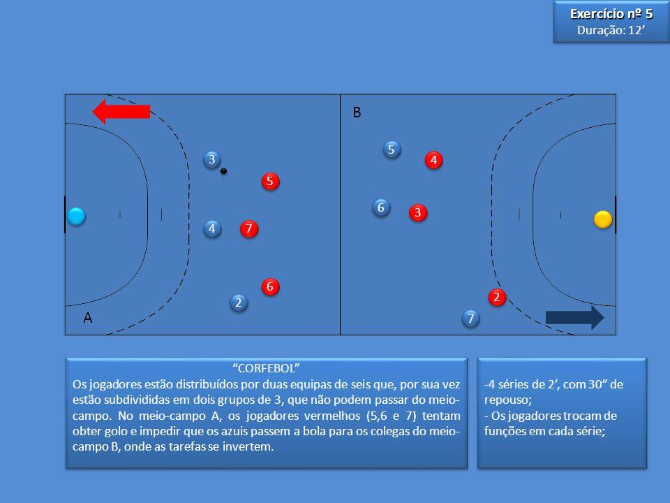 Jogo Formal 7 x 7 • Sistema Defensivo 6:0 • Utilização de apenas uma movimentação ofensiva.