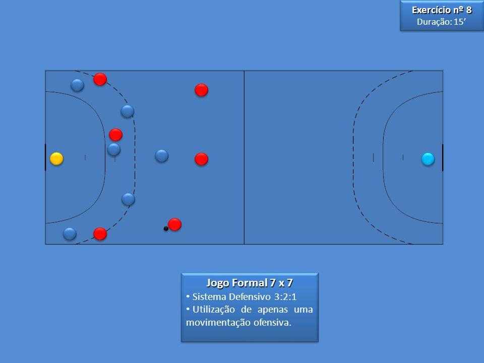 Jogo Formal 7 x 7 • Sistema Defensivo 3:2:1 • Utilização de apenas uma movimentação ofensiva. Jogo Formal 7 x 7 • Sistema Defensivo 3:2:1 • Utilização