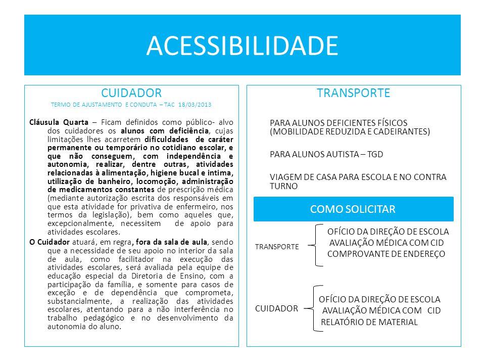 ACESSIBILIDADE CUIDADOR TERMO DE AJUSTAMENTO E CONDUTA – TAC 18/03/2013 Cláusula Quarta – Ficam definidos como público- alvo dos cuidadores os alunos