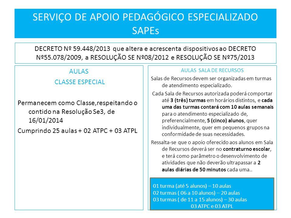 SERVIÇO DE APOIO PEDAGÓGICO ESPECIALIZADO SAPEs AULAS CLASSE ESPECIAL Permanecem como Classe,respeitando o contido na Resolução Se3, de 16/01/2014 Cum