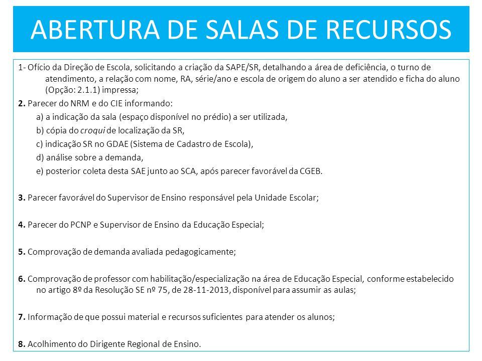 ABERTURA DE SALAS DE RECURSOS 1- Ofício da Direção de Escola, solicitando a criação da SAPE/SR, detalhando a área de deficiência, o turno de atendimen