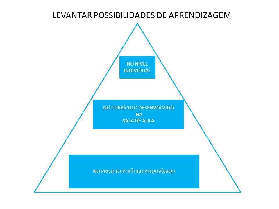 EDUCAÇÃO PARA VALORES CONCEITOS BÁSICOS (ESTABELECIMENTO DE UMA LÍNGUAGEM COMUM) SENSIBILIZAÇÃO E DIAGNÓSTICO DE NECESSIDADES REVISÃO DO PLANEJAMENTO AJUSTE DOS CONTEÚDOS AJUSTE DAS PROPOSTAS DE TRABALHO AVALIAR EXTRATÉGIAS DE ENSINO