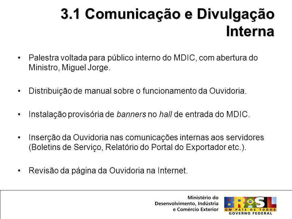 •Palestra voltada para público interno do MDIC, com abertura do Ministro, Miguel Jorge. •Distribuição de manual sobre o funcionamento da Ouvidoria. •I
