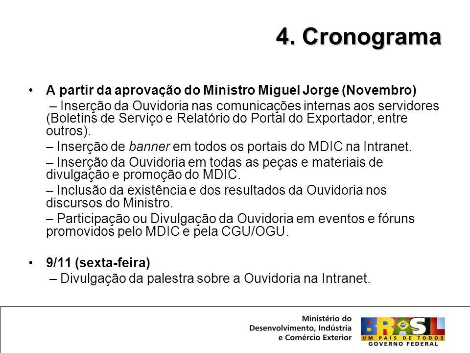 •A partir da aprovação do Ministro Miguel Jorge (Novembro) – Inserção da Ouvidoria nas comunicações internas aos servidores (Boletins de Serviço e Rel