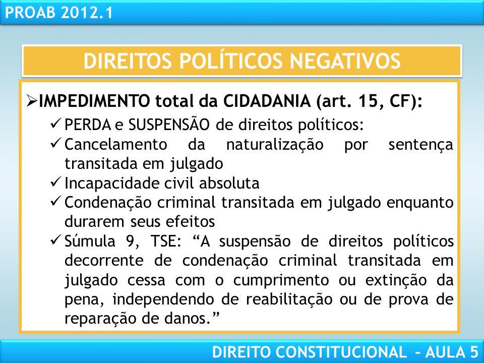 RESPONSABILIDADE CIVIL AULA 1 PROAB 2012.1 DIREITO CONSTITUCIONAL – AULA 5  FILIAÇÃO PARTIDÁRIA (art. 17, CF e Lei 9096/95)  CIDADÃO + idade mínima
