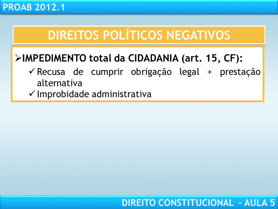RESPONSABILIDADE CIVIL AULA 1 PROAB 2012.1 DIREITO CONSTITUCIONAL – AULA 5 DIREITOS POLÍTICOS NEGATIVOS  IMPEDIMENTO total da CIDADANIA (art. 15, CF)
