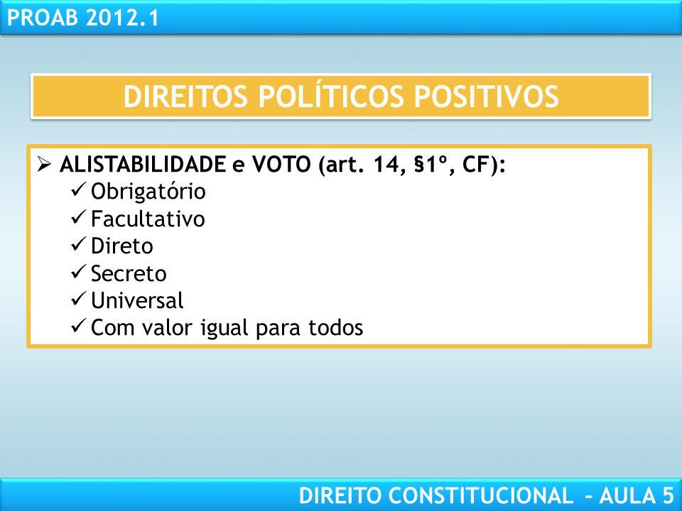RESPONSABILIDADE CIVIL AULA 1 PROAB 2012.1 DIREITO CONSTITUCIONAL – AULA 5 DIREITOS POLÍTICOS POSITIVOS  SUFRÁGIO (art. 14, CF) •Capacidade eleitoral