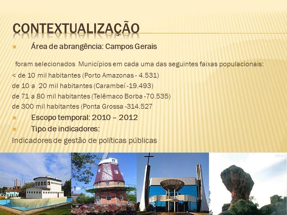  Área de abrangência: Campos Gerais foram selecionados Municípios em cada uma das seguintes faixas populacionais: < de 10 mil habitantes (Porto Amazo