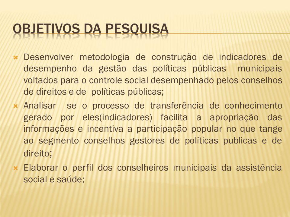 Desenvolver metodologia de construção de indicadores de desempenho da gestão das políticas públicas municipais voltados para o controle social desem