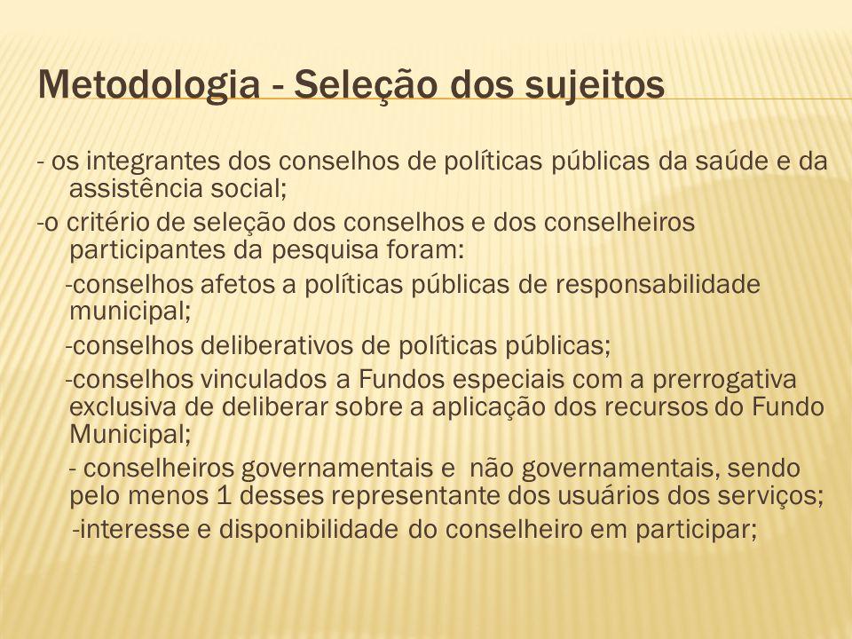 Metodologia - Seleção dos sujeitos - os integrantes dos conselhos de políticas públicas da saúde e da assistência social; -o critério de seleção dos c