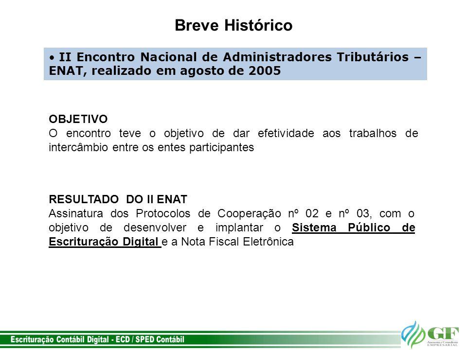 Breve Histórico • Programa de Aceleração do Crescimento – PAC 2007 - 2010 CONCEITO O PAC é mais que um programa de expansão do crescimento.
