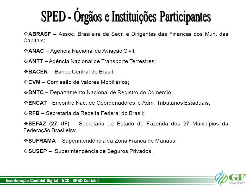  ABBC – Associação Brasileira de Bancos;  ABECS – Associação Brasileira das Empr.