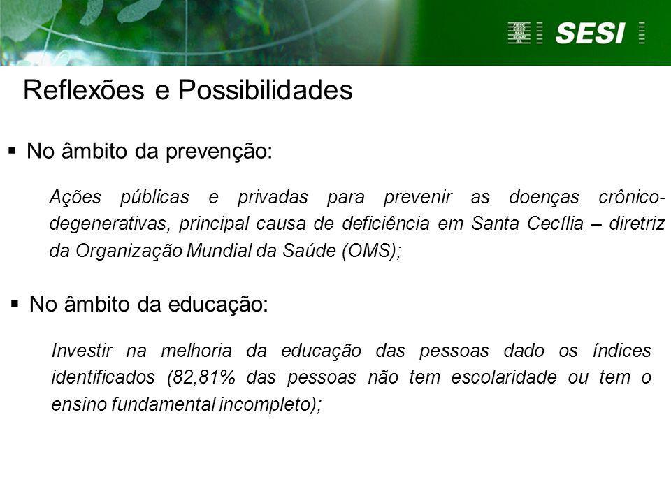  No âmbito da prevenção: Ações públicas e privadas para prevenir as doenças crônico- degenerativas, principal causa de deficiência em Santa Cecília –