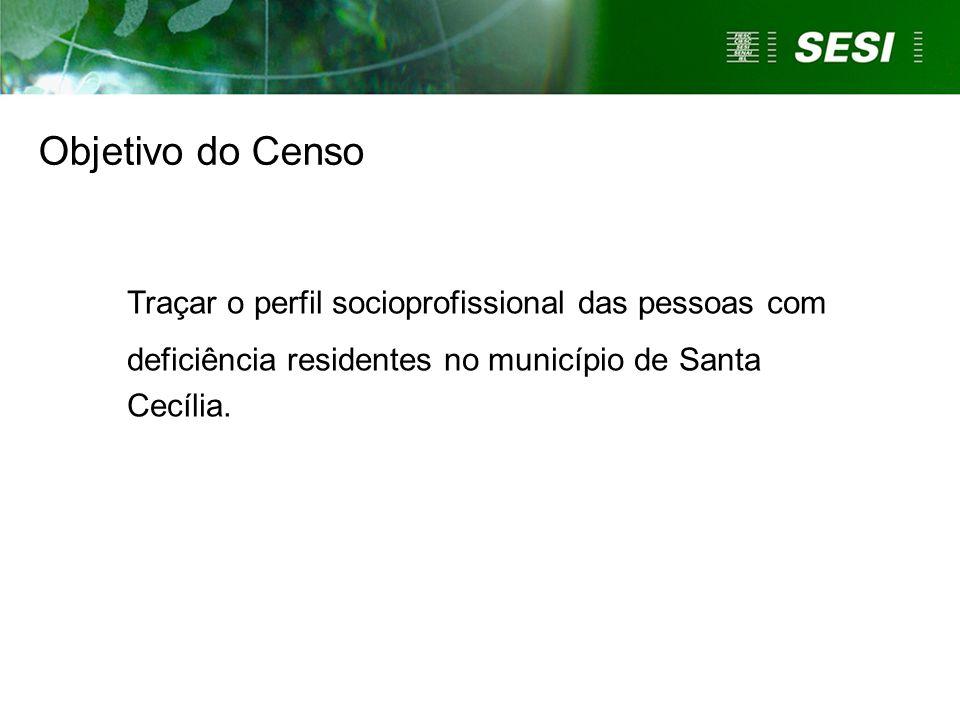 Objetivo do Censo Traçar o perfil socioprofissional das pessoas com deficiência residentes no município de Santa Cecília.