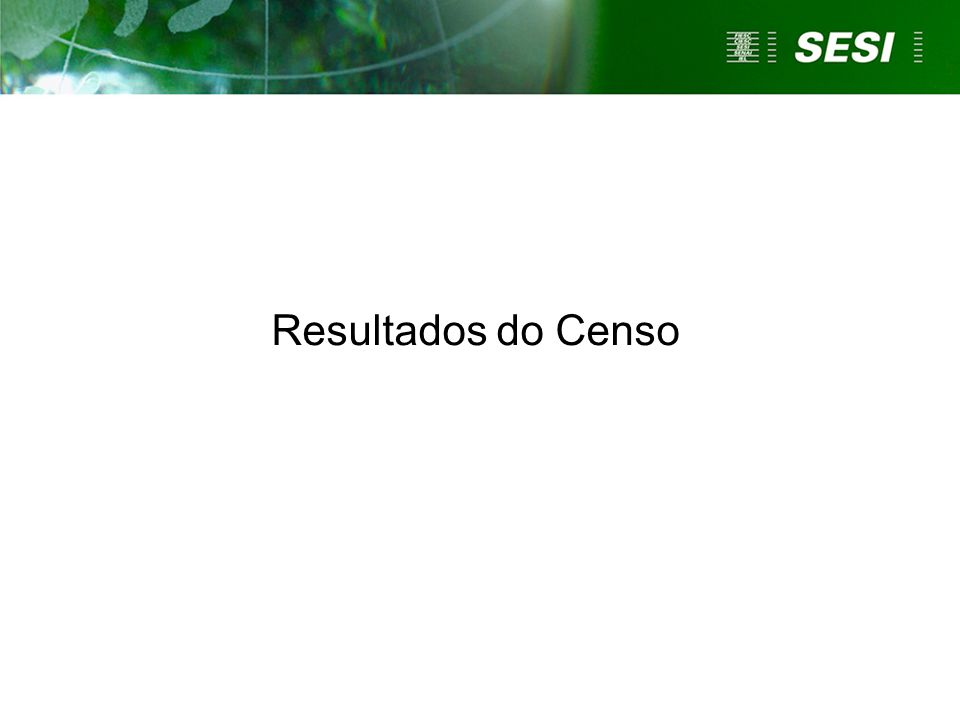 Resultados do Censo