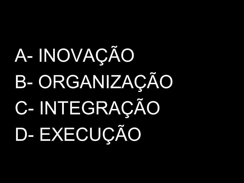 A- INOVAÇÃO B- ORGANIZAÇÃO C- INTEGRAÇÃO D- EXECUÇÃO