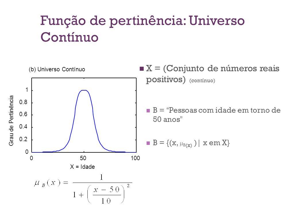 """Função de pertinência: Universo Contínuo  X = (Conjunto de números reais positivos) (contínuo)  B = """" Pessoas com idade em torno de 50 anos """"  B ="""