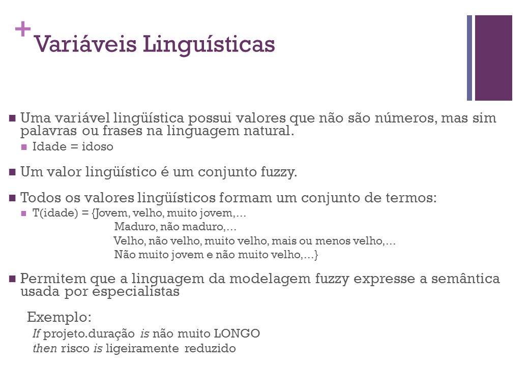 + Variáveis Linguísticas  Uma variável lingüística possui valores que não são números, mas sim palavras ou frases na linguagem natural.  Idade = ido