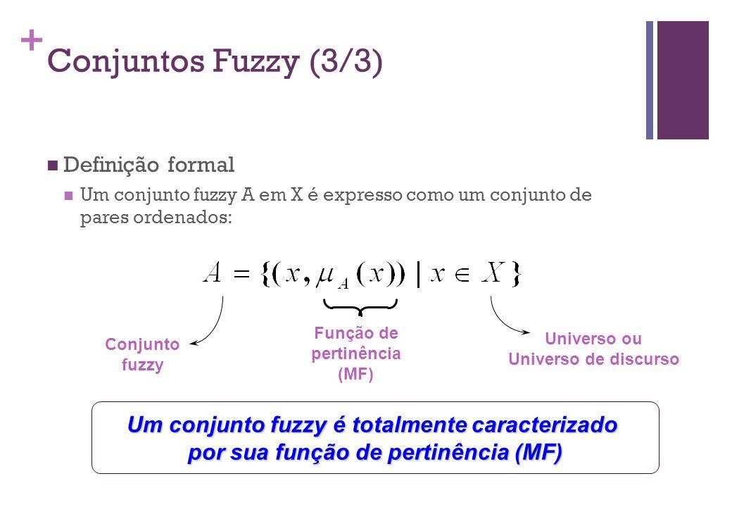 + Fuzzificação  Etapa na qual as variáveis lingüísticas são definidas de forma subjetiva, bem como as funções membro (funções de pertinência)  Engloba  Análise do Problema  Definição das Variáveis  Definição das Funções de pertinência  Criação das Regiões  Na definição das funções de pertinência para cada variável, diversos tipos de espaço podem ser gerados:  Triangular, Trapezoidal,...