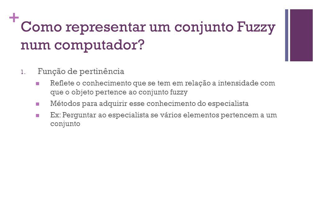 + Como representar um conjunto Fuzzy num computador? 1. Função de pertinência  Reflete o conhecimento que se tem em relação a intensidade com que o o