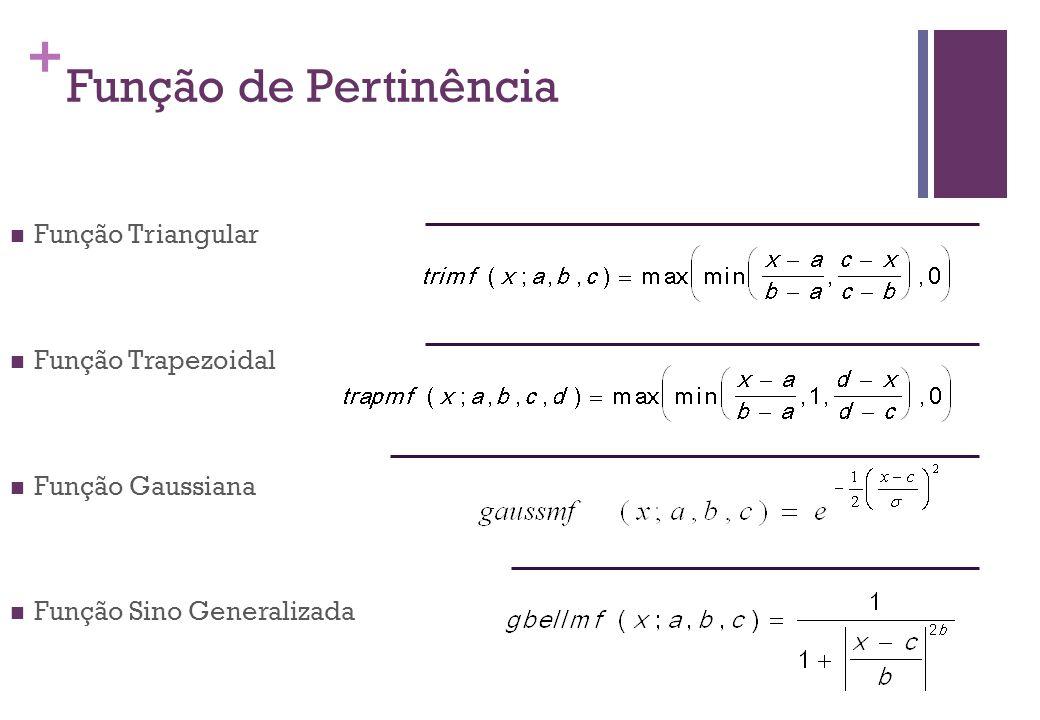+ Função de Pertinência  Função Triangular  Função Trapezoidal  Função Gaussiana  Função Sino Generalizada