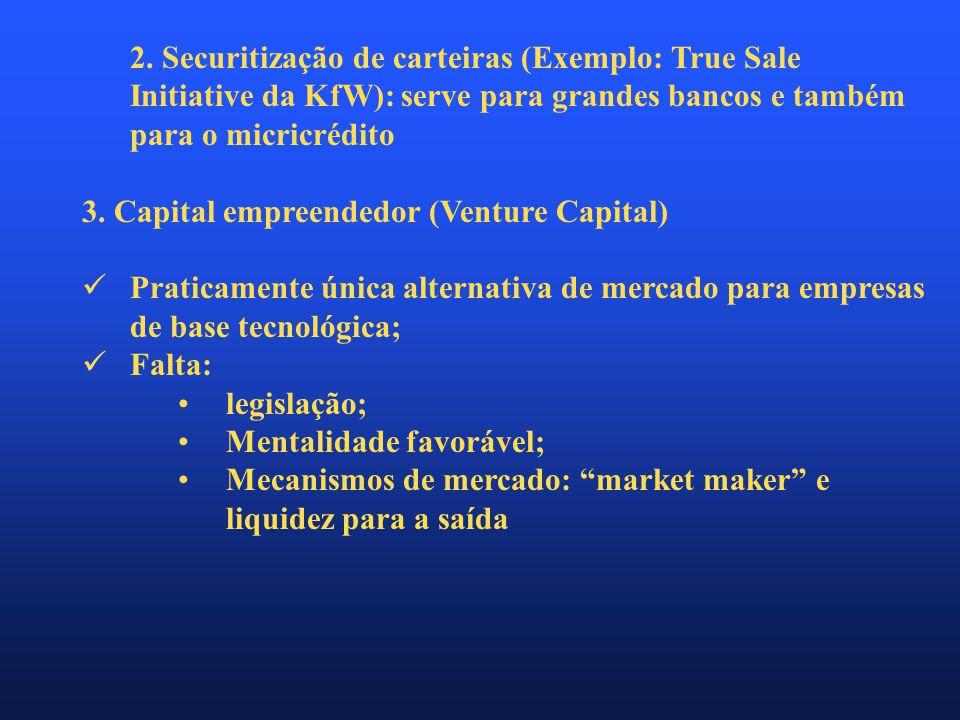 2. Securitização de carteiras (Exemplo: True Sale Initiative da KfW): serve para grandes bancos e também para o micricrédito 3. Capital empreendedor (