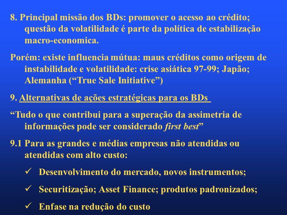 8. Principal missão dos BDs: promover o acesso ao crédito; questão da volatilidade é parte da política de estabilização macro-economica. Porém: existe