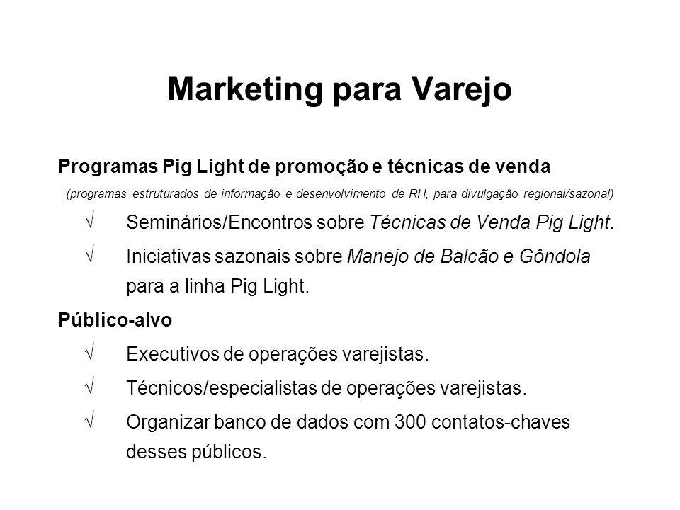Marketing para Varejo Programas Pig Light de promoção e técnicas de venda (programas estruturados de informação e desenvolvimento de RH, para divulgaç