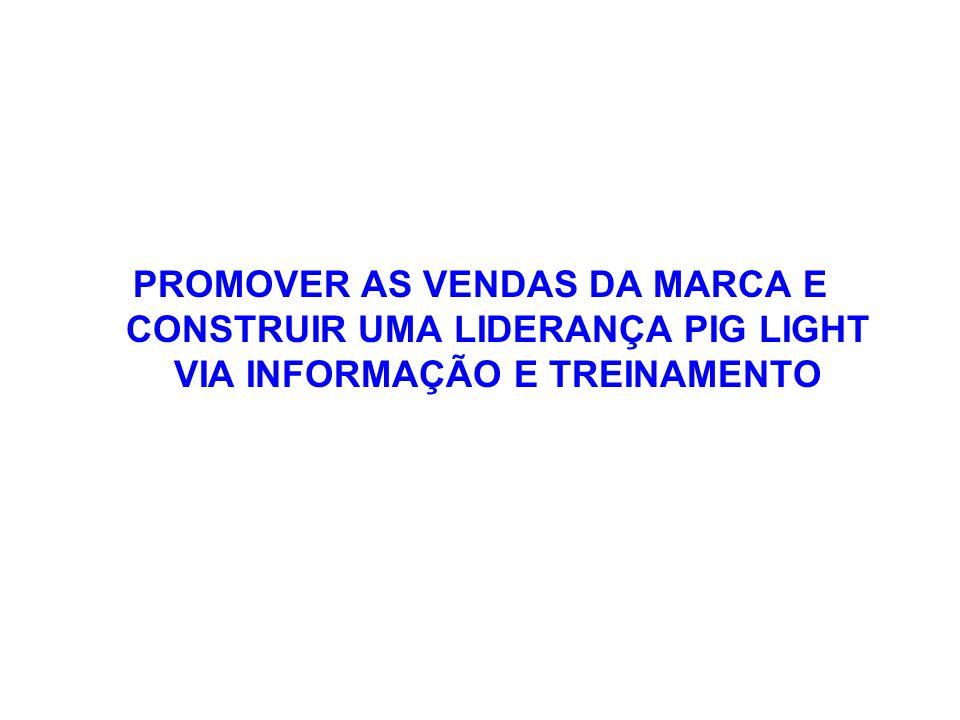 PROMOVER AS VENDAS DA MARCA E CONSTRUIR UMA LIDERANÇA PIG LIGHT VIA INFORMAÇÃO E TREINAMENTO