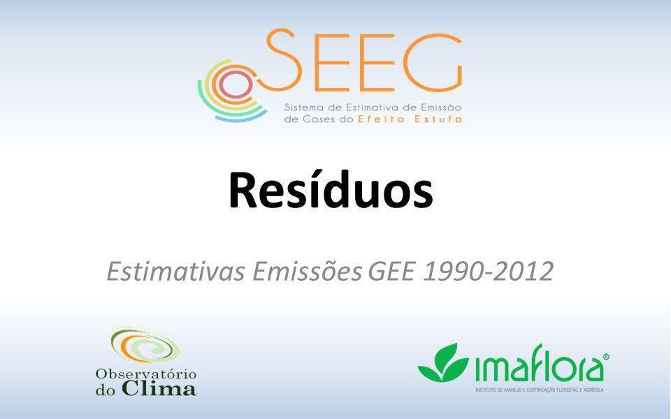 Resíduos Estimativas Emissões GEE 1990-2012