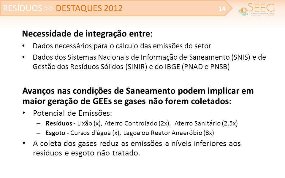 Necessidade de integração entre: • Dados necessários para o cálculo das emissões do setor • Dados dos Sistemas Nacionais de Informação de Saneamento (