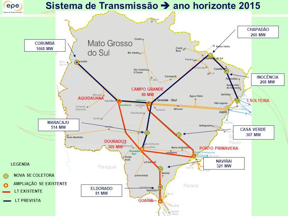 CORUMBÁ 1668 MW MARACAJU 514 MW ELDORADO 81 MW NAVIRAI 321 MW CASA VERDE 307 MW INOCÊNCIA 268 MW CHAPADÃO 260 MW CAMPO GRANDE 80 MW DOURADOS 369 MW AQUIDAUANA PORTO PRIMAVERA GUAÍRA NOVA SE COLETORA AMPLIAÇÃO SE EXISTENTE LEGENDA LT EXISTENTE LT PREVISTA Sistema de Transmissão  ano horizonte 2015 I.SOLTEIRA