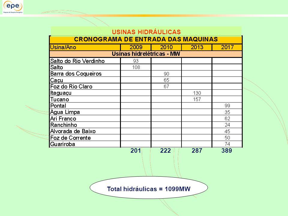 201222287389 Total hidráulicas = 1099MW USINAS HIDRÁULICAS