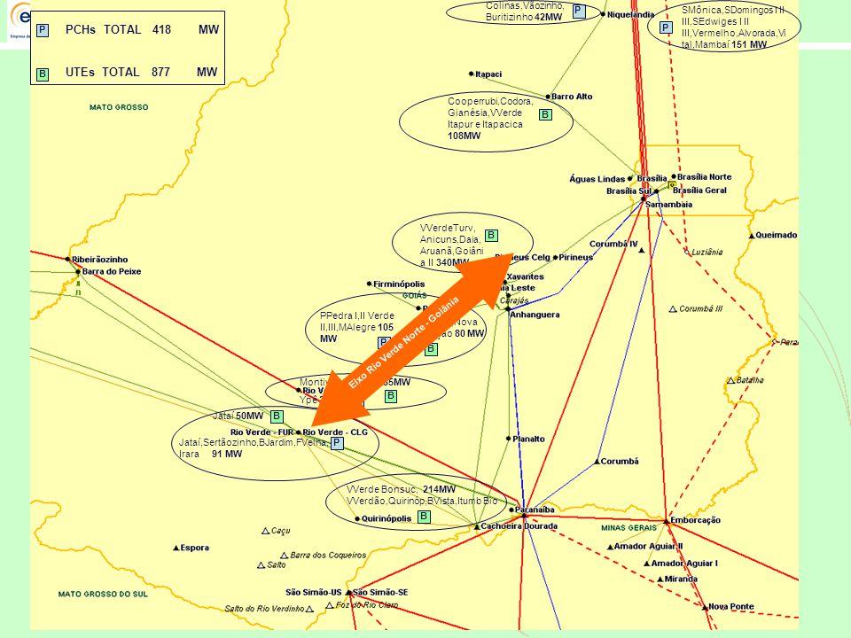 SMônica,SDomingos I II III,SEdwiges I II III,Vermelho,Alvorada,Vi tal,Mambaí 151 MW P Colinas,Vãozinho, Buritizinho 42MW P Cooperrubi,Codora, Gianésia,VVerde Itapur e Itapacica 108MW B VVerdeTurv, Anicuns,Daia, Aruanã,Goiâni a II 340MW PPedra I,II Verde II,III,MAlegre 105 MW Paraúna,Nova Geração 80 MW B B P Montividiu,Tropical 85MW Ypê 29MW B P VVerde Bonsuc, 214MW VVerdão,Quirinóp,BVista,Itumb Bio B Jataí 50MWB Jataí,Sertãozinho,BJardim,FVelha, Irara 91 MW P PCHs TOTAL 418 MW UTEs TOTAL 877 MW P B Eixo Rio Verde Norte - Goiânia