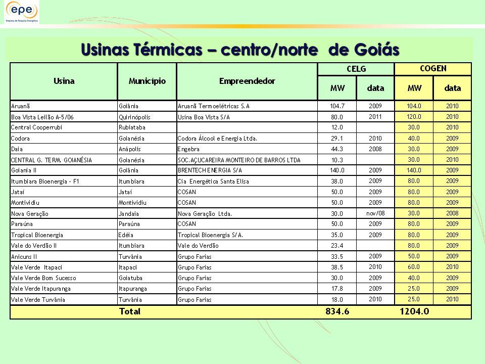 Usinas Térmicas – centro/norte de Goiás