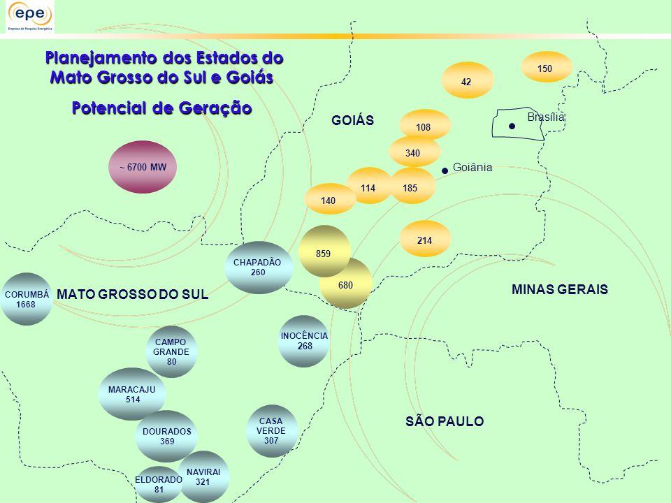 Brasília MATO GROSSO DO SUL SÃO PAULO GOIÁS Goiânia MINAS GERAIS CHAPADÃO 260 INOCÊNCIA 268 CAMPO GRANDE 80 CORUMBÁ 1668 MARACAJU 514 DOURADOS 369 NAVIRAI 321 ELDORADO 81 CASA VERDE 307 680 859 108 340 114 214 140 185 42 150 Planejamento dos Estados do Mato Grosso do Sul e Goiás Planejamento dos Estados do Mato Grosso do Sul e Goiás Potencial de Geração ~ 6700 MW
