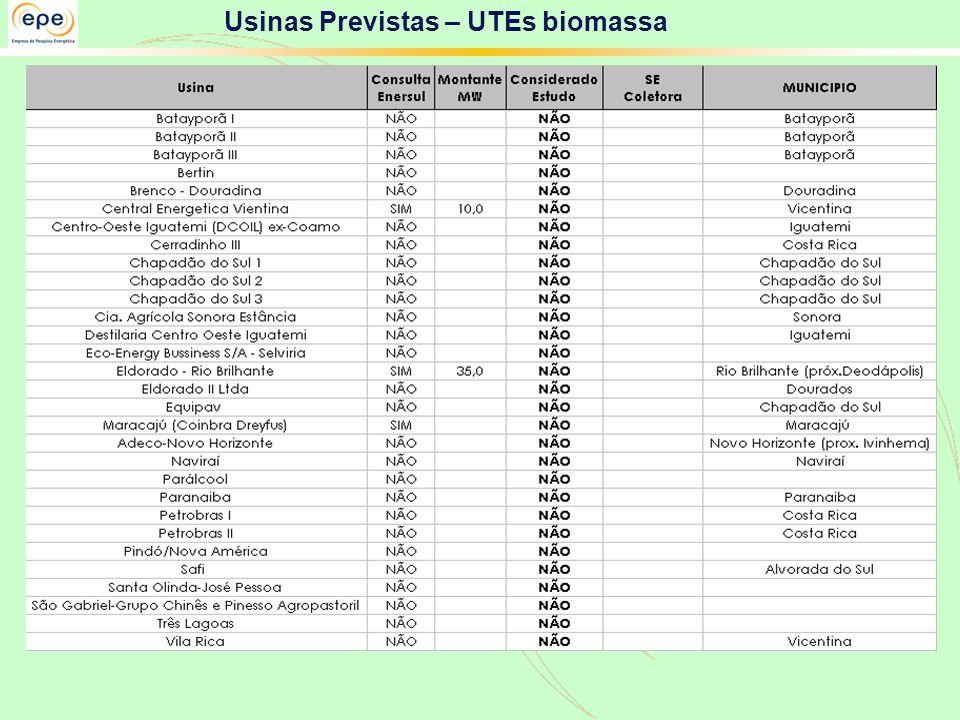 PCHs previstas para centro / norte de Goiás