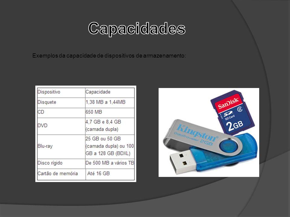 Exemplos da capacidade de dispositivos de armazenamento: