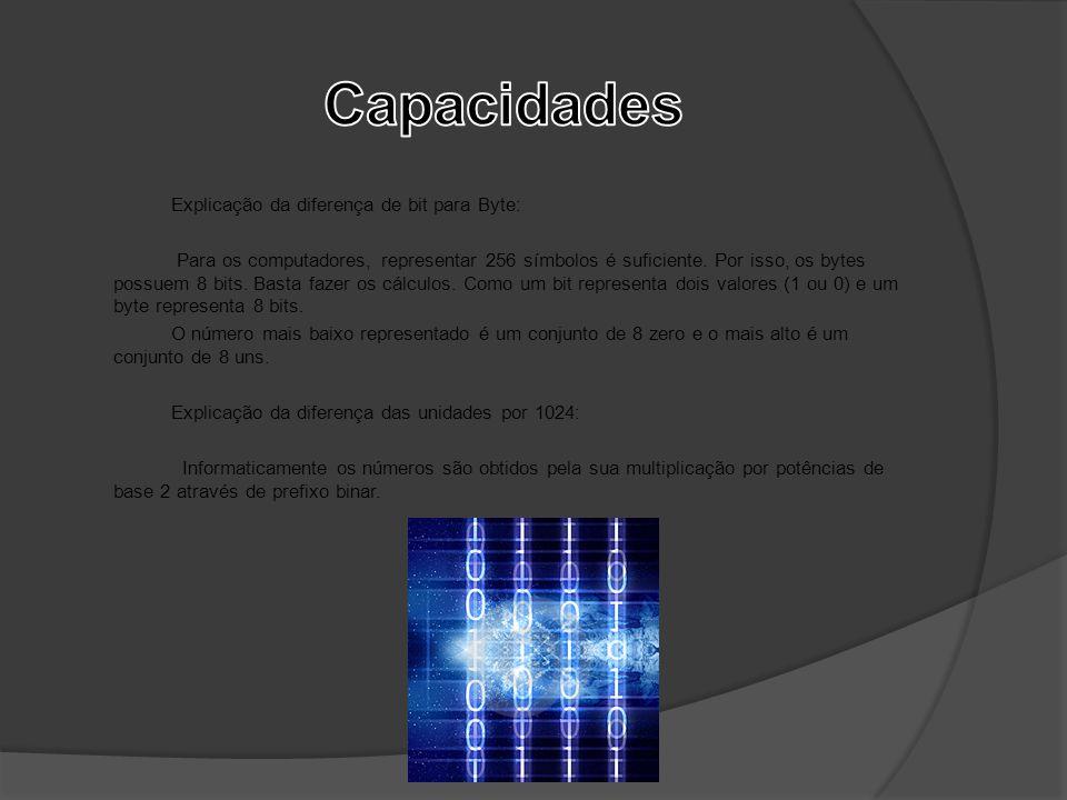 Explicação da diferença de bit para Byte: Para os computadores, representar 256 símbolos é suficiente. Por isso, os bytes possuem 8 bits. Basta fazer