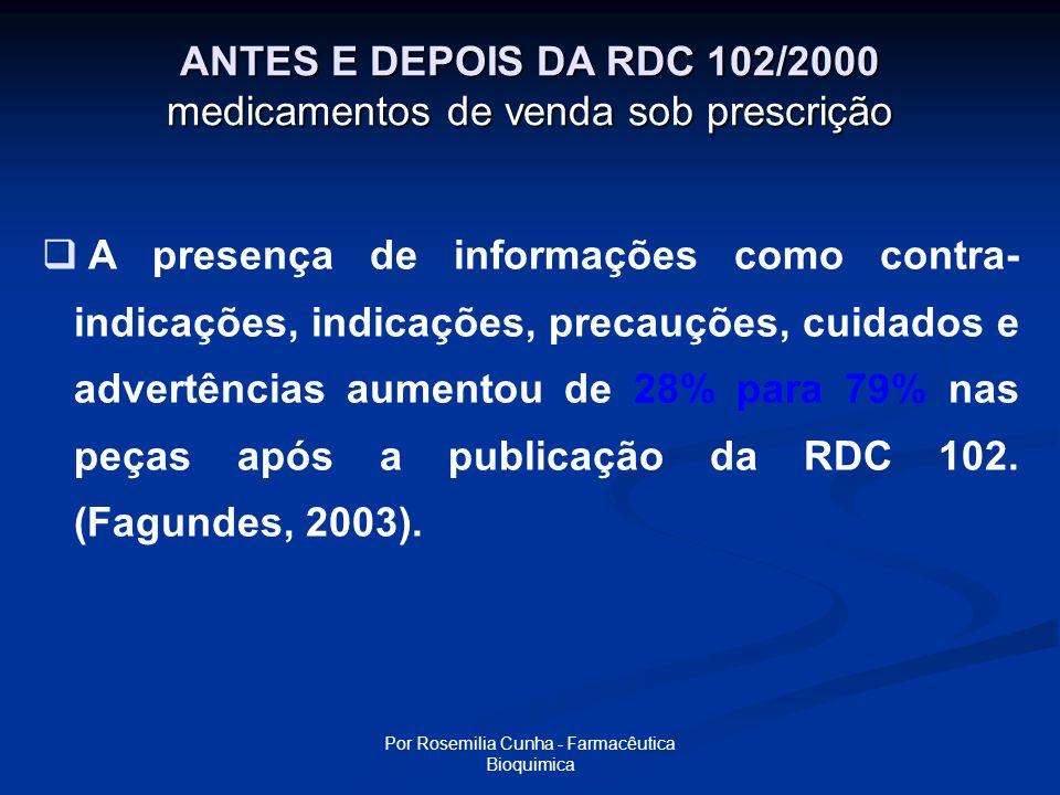 Por Rosemilia Cunha - Farmacêutica Bioquimica Convencidos da existência das estratégias de marketing das industrias farmacêuticas e agências de publicidade.