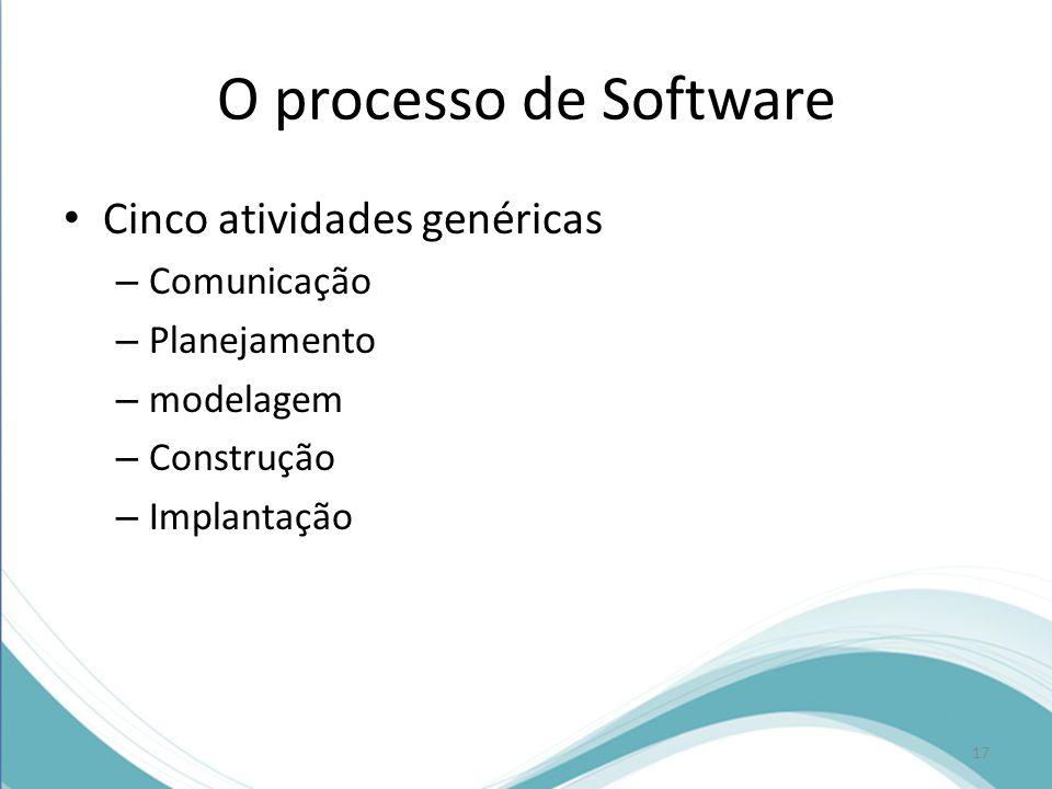 O processo de Software • Cinco atividades genéricas – Comunicação – Planejamento – modelagem – Construção – Implantação 17