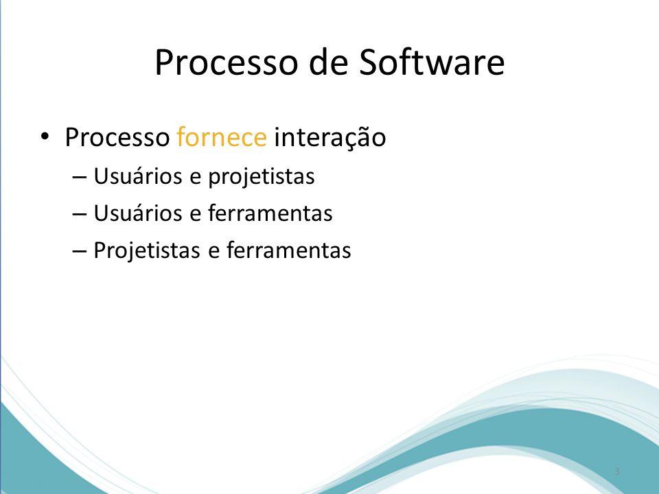 Processo de Software • Processo fornece interação – Usuários e projetistas – Usuários e ferramentas – Projetistas e ferramentas 3